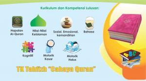 Kurikulum TK Tahfizh