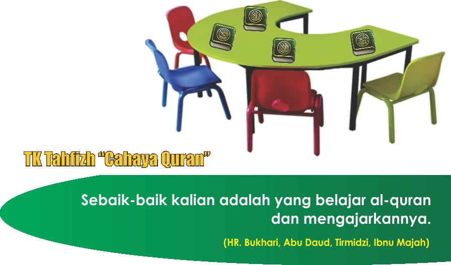Model Pembelajaran TK Tahfizh